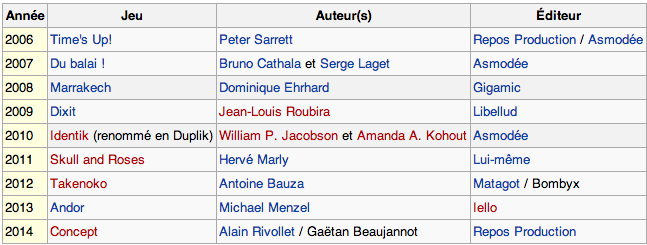 As d'or prix